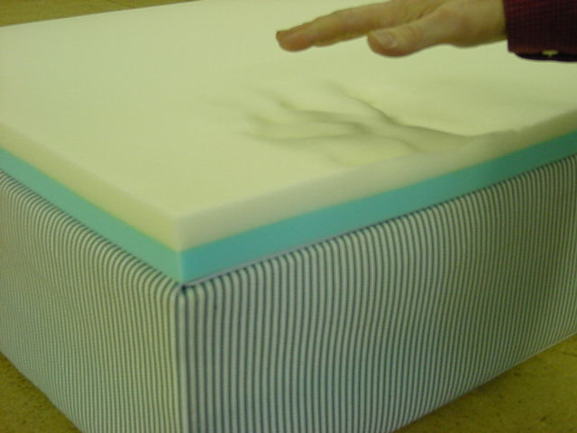Foam Mattresses Mattress Pad Round Mattress Memory Foam