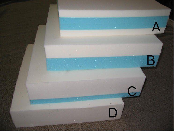 medical seat pads
